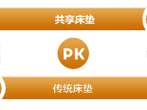 雨辉酒店智能共享床垫PK传统床垫