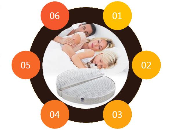 雨辉智能共享床垫,6个关键选好床垫